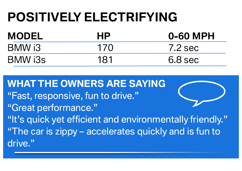 bmw i3 chart showing horse power