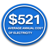 average electric savings