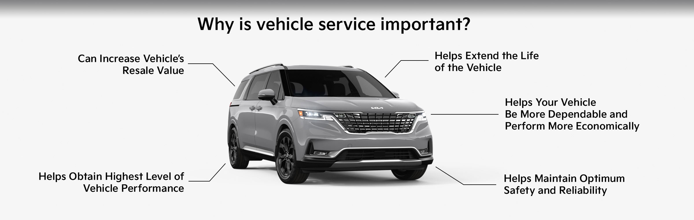 Kia Service is Important