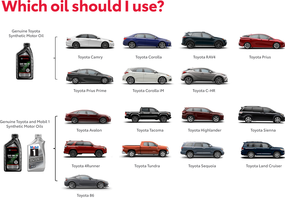 Which Oil Should You use? Contact Modern Toyota for more information.