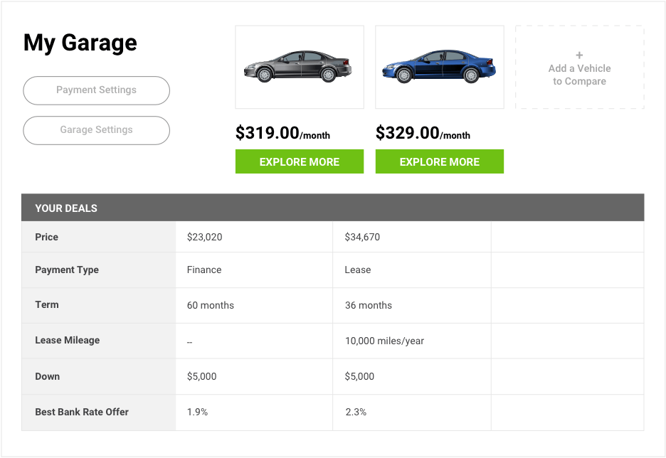 Online Car Shopping Comparisons